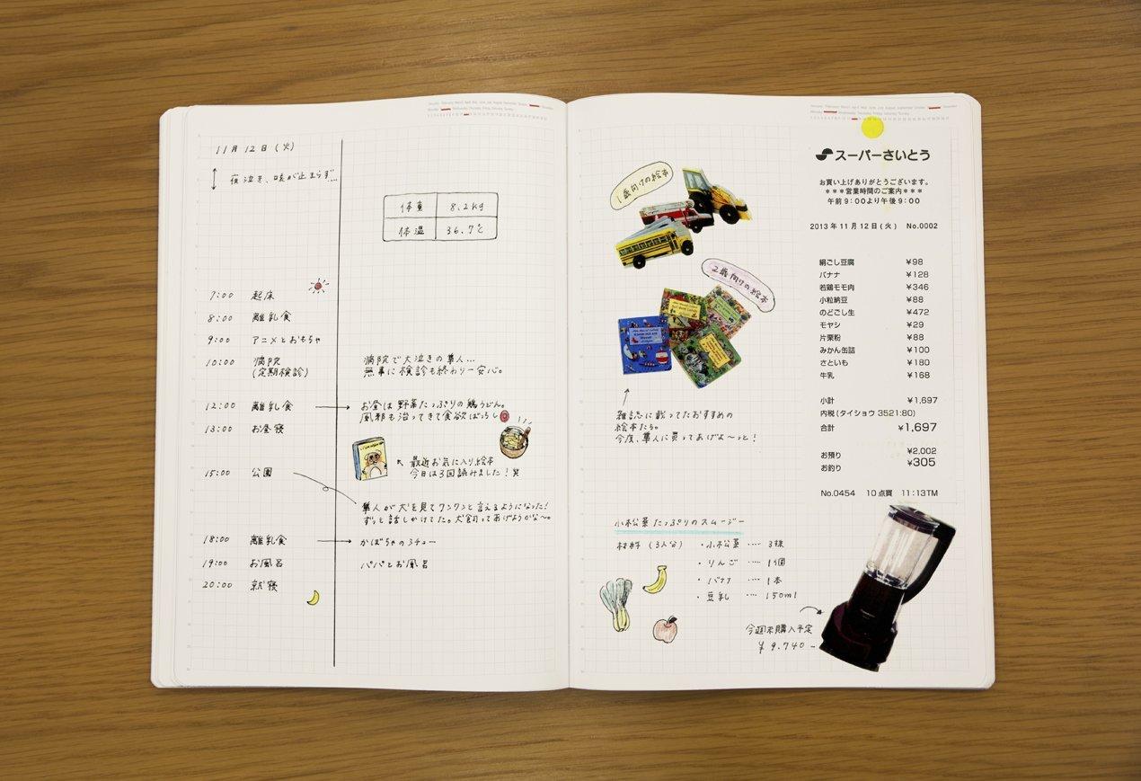 2018年ほぼ日手帳以外の1日1ページの手帳