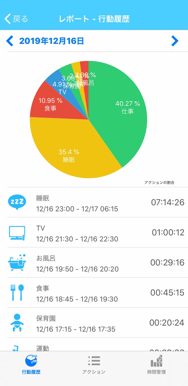 時間管理 - TIME HACKER 時間を造るライフログ