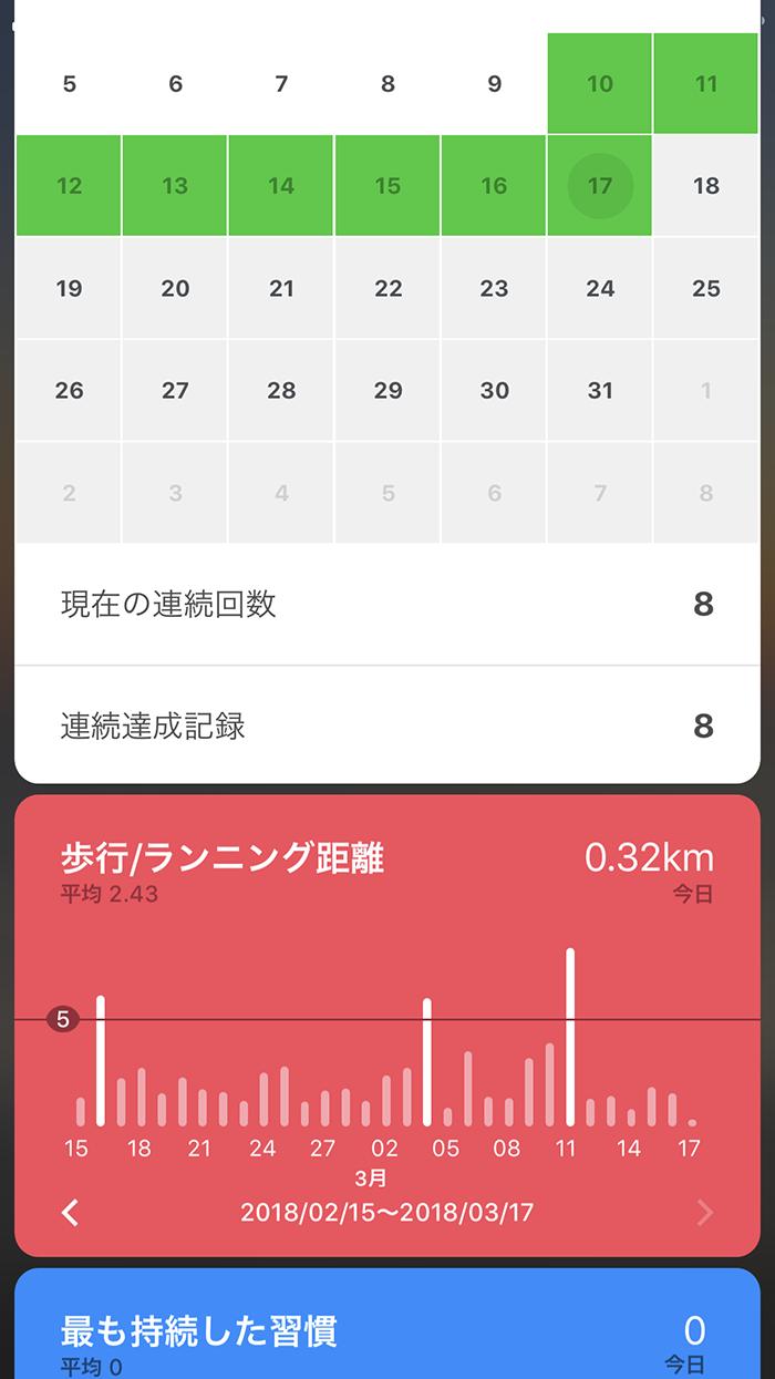 Today Habit tracker