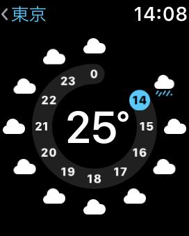 Apple Watch - 天気表示