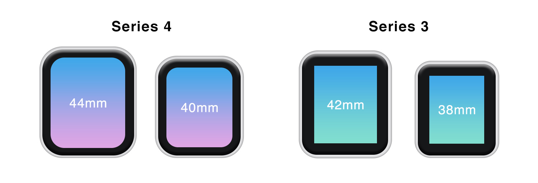 Apple Watch Series 4とSeries 3のサイズ比較