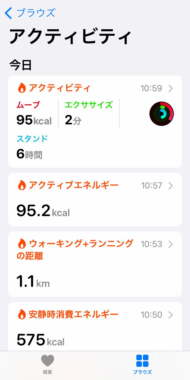 iPhone「ヘルスケア 」アプリ:アクティビティ画面