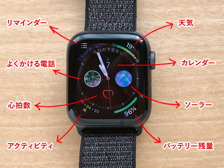 Apple Watch Seiries 4の文字盤「インフォグラフ」