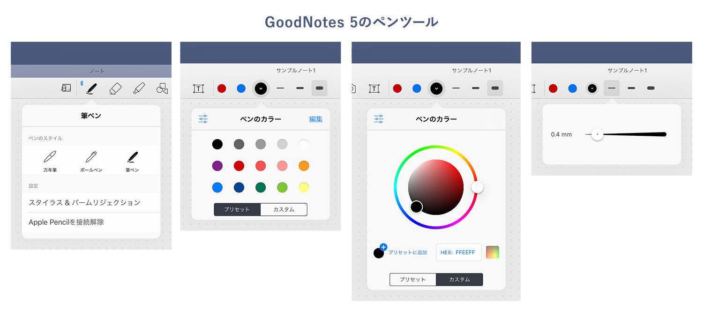 GoodNotes 5のペンツール