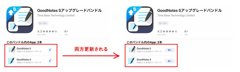GoodNotes 4とGoodNotes 5のダウンロードが始まる