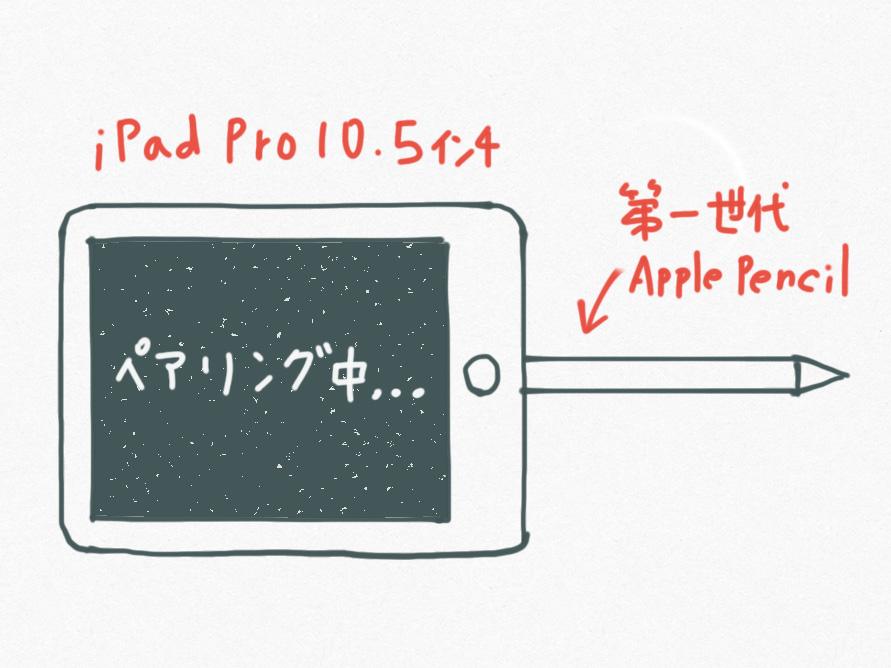 iPad Pro 10.5インチと第一世代Apple Pencilをペアリング・充電する