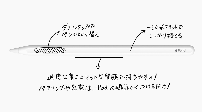 第二世代の新しいApple Pencilの特徴