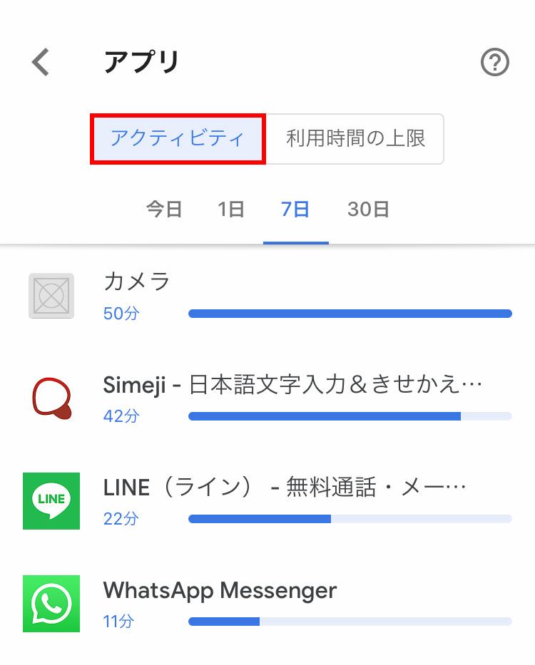 Googleファミリーリンクでアプリの使用状況を知る