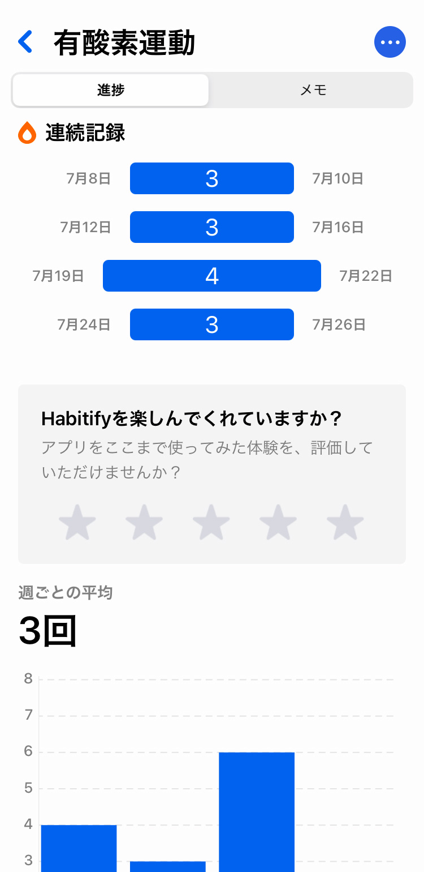 Habitify - 習慣の進捗データを確認する