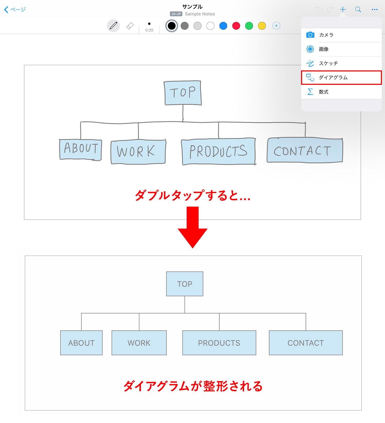 MyScript Nebo ダイアグラム