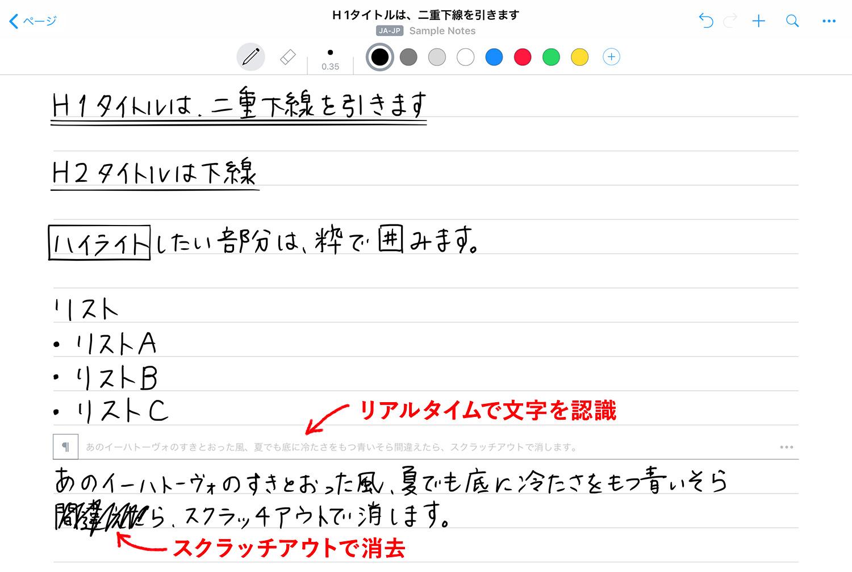 MyScript Nebo 文章のジェスチャー
