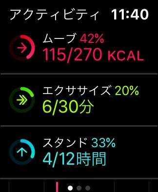 Apple Watchで一番よく使う機能ランキング「ヘルスケアの記録と閲覧:運動量」
