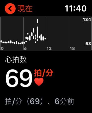 Apple Watchで一番よく使う機能ランキング「ヘルスケアの記録と閲覧:心拍数」