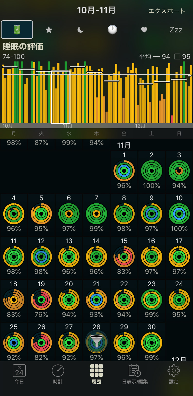 【買ってよかった】iOSアプリ Auto Sleep