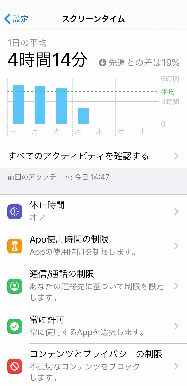 iPhone スクリーンタイムでスマホを機能制限する
