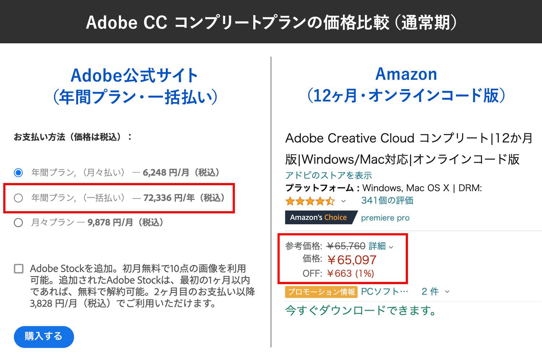 Adobe CCコンプリートプラン:Adobe公式サイトの年間プラン・一括払いとAmaonの12ヶ月オンラインコード版の価格を比較
