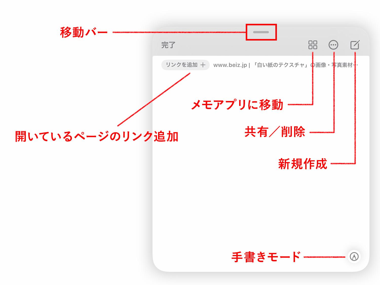iPad純正メモ:アプリ画面の説明